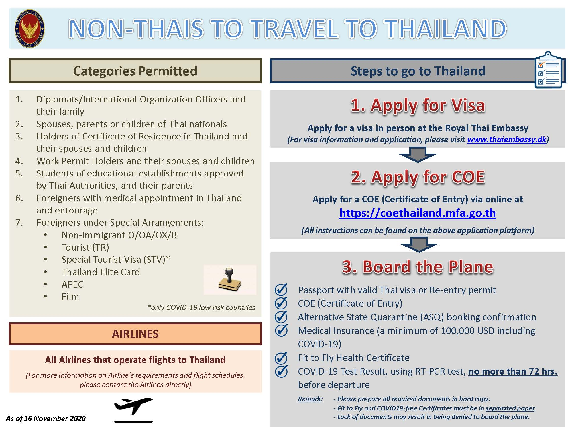 www.thaiguide.dk/forum/forum/attachments/non-thai-travel-to-thailand-16-11-2020.jpg