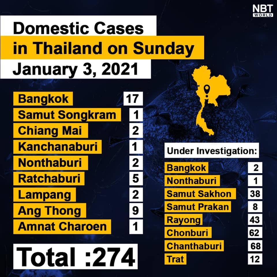 www.thaiguide.dk/images/forum/covid19/Smittede%20lokalt%20030121.jpg