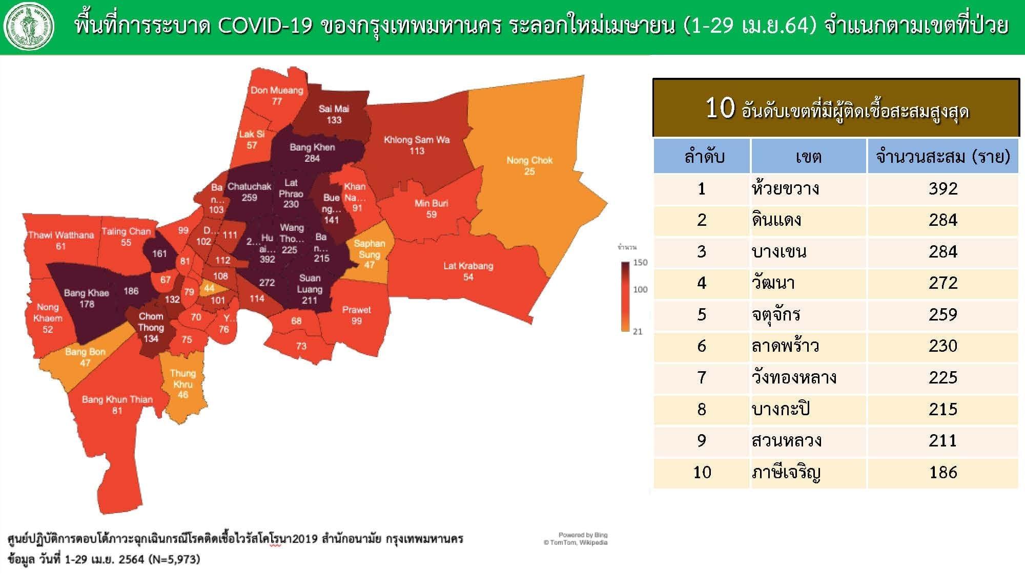 www.thaiguide.dk/images/forum/covid19/bkk%20distrikter%20smittede%202.jpeg
