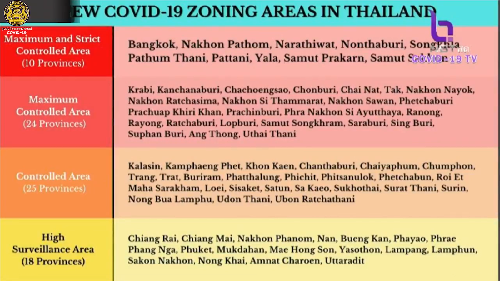 www.thaiguide.dk/images/forum/covid19/nye%20zoner%20provinser%2009-07-21.png