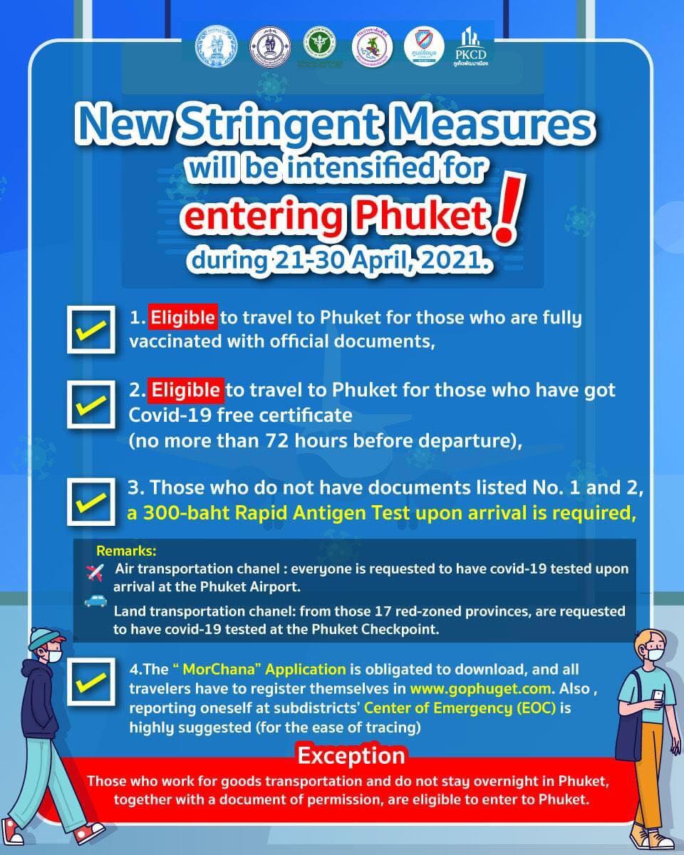 www.thaiguide.dk/images/forum/covid19/phuket%20entry%20guide%202.jpg