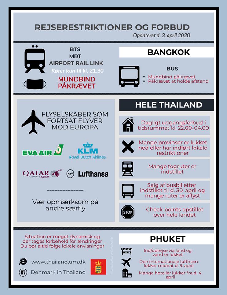 www.thaiguide.dk/images/forum/covid19/restriktioner-og-forbud-03-04-20-ambassaden-i-bangkok.png