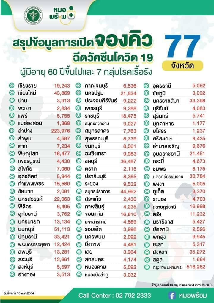 www.thaiguide.dk/images/forum/covid19/vaccine%20booking%2011-05-21.jpg