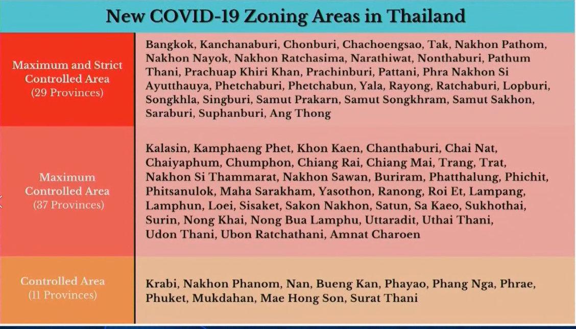 www.thaiguide.dk/images/forum/covid19/zone%20fordeling%20navne%2001-08-21.jpg